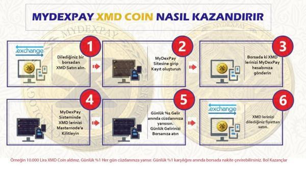 XMD   Mydexpay