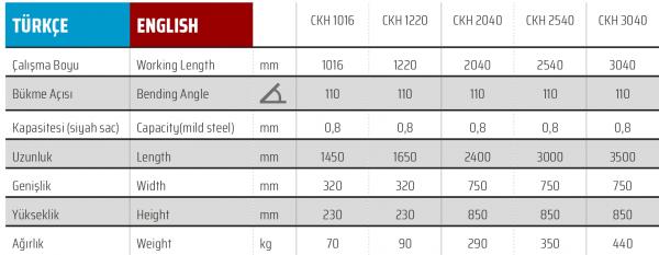 CKH 2540 x 0,8mm Kesme Aparatlı Caka Kenet