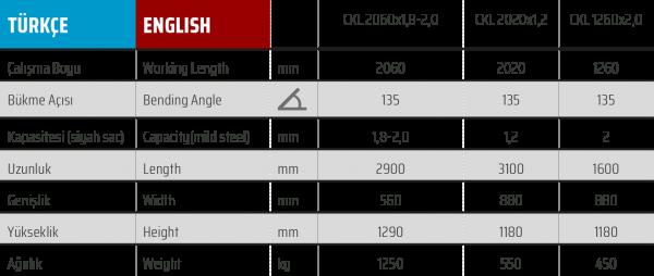 CKL 2060 x 2,0 mm Parça Bıçaklı Caka Kenet